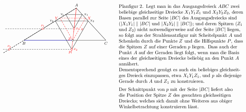 <math>\pgfdeclarelayer{background} \pgfdeclarelayer{foreground} \pgfsetlayers{background,main,foreground}% Achtung: hier keine Leerstellen!  % Seitenlängen \pgfmathsetmacro{\a}{6} % \pgfmathsetmacro{\b}{3.2} % \pgfmathsetmacro{\c}{4.5} % \pgfmathsetmacro{\Alpha}{acos((\b^2+\c^2-\a^2)/(2*\b*\c))} % \pgfmathsetmacro{\Beta}{acos((\a^2+\c^2-\b^2)/(2*\a*\c))} % \pgfmathsetmacro{\Gamma}{acos((\a^2+\b^2-\c^2)/(2*\a*\b))} %  \pgfkeys{/tikz/savevalue/.code 2 args={\global\edef#1{#2}}}  \begin{tikzpicture}[%scale=0.7, font=\footnotesize, background rectangle/.style={draw=none, fill=black!1, rounded corners}, show background rectangle, Punkt/.style 2 args={  label={[#1]:$#2$}   }, Hilfs/.style={overlay, draw=none}, ]  % Dreieckskonstruktion \coordinate[Punkt={below}{B}] (B) at (0,0); \coordinate[Punkt={below}{C}] (C) at (\a,0); \coordinate[Punkt={above}{A}] (A) at (\Beta:\c); \draw[local bounding box=dreieck] (A) -- (B) -- (C) --cycle; % Dreieck zeichnen  %% Höhe hc %\draw[densely dashed, gray] (A) -- ($(B)!(A)!(C)$) coordinate[Punkt={below}{}] (Ha);   \pgfmathsetmacro{\B}{tan(\Beta)} % \pgfmathsetmacro{\G}{tan(\Gamma)} % \pgfmathsetmacro{\p}{sqrt(3)/2} %  \pgfmathsetmacro{\n}{(\a*\G*(\B+2*\p))/(2*(\B*(\G+\p)+\G*\p))} % \pgfmathsetmacro{\m}{(\a*\B*(\G+2*\p))/(2*(\B*(\G+\p)+\G*\p))} % \pgfmathsetmacro{\x}{(\a*\B*\G)/(\B*(\G+\p)+\G*\p)} %  \draw[blue] (B) -- (\n,0) coordinate[Punkt={text=red, left, yshift=3pt}{Z}] (Z);, %\draw[red, thick] (C) --+ (-\m,0) coordinate(Z);  \draw[red, densely dashed, thin] (Z) --++ (60:\x) coordinate[Punkt={right}{X}](X) node[midway, right]{$x$} --++ (-\x,0) coordinate[Punkt={left}{Y}](Y) node[midway, above]{$$} -- (Z) node[midway, left]{$$};  %\draw[red] (Z) -- (A);   % Herleitung der Konstrukion \path[name path=AC] (A) -- (C);  \foreach[count=\K] \k in {2,4}{%%%%%%%%%%%%%%% \pgfmathsetmacro{\n}{\k/10} % \tikzset{font=\tiny} \path[name path=XsY, Hilfs] ($(A)!\n!(B)$) coordinate[Punkt={left}{Y_\K}](Y\K) --+ (\a,0) coordinate(Xs); \path[name intersections={of=AC and XsY, name=X\K}]; \coordinate[Punkt={right}{X_\K}] (X\K) at (X\K-1); \path let \p0 = (Y\K), % Zentrum \p1 = (X\K), \n1 = {veclen(\y1-\y0,\x1-\x0)},    \n2={atan2(\y1-\y0,\x1-\x0)} in    [savevalue={\Radius}{\n1}, savevalue={\winkel}{\n2}]; %\pgfmathsetmacro{\Winkel}{\winkel} % 'pt' abstreifen %\draw[red,ultra thick] (Y) --+ (\Radius, 0); % Test  \path[name path=kreisX, Hilfs] (X\K) circle[radius=\Radius]; \path[name path=kreisY, Hilfs] (Y\K) circle[radius=\Radius]; \path[name intersections={of=kreisX and kreisY, name=Z}]; \coordinate[Punkt={right, text=red}{Z_\K}] (Z\K) at (Z-2);  \draw[] (X\K) -- (Y\K) -- (Z\K) --cycle;  \draw[name path=gerade, red, shorten <=-3mm] (Z\K) --  (A);  \draw[name path=gAB, densely dashed] (A) -- ($(A)!1.4!(B)$); \draw[name path=ZP, densely dashed] (Z\K) --+ (-2.1*\m,0); \path[name intersections={of=gAB and ZP, name=P\K}]; \coordinate[Punkt={above, red}{P_\K}] (P\K) at (P\K-1); \begin{pgfonlayer}{foreground} \draw[red, fill=black!1] (P\K) circle (1.75pt); \draw[red, fill=black!1] (Z\K) circle (1.75pt); \end{pgfonlayer} }%%%%%%%%%%%%%%% \node[xshift=-4pt, below, red] at (Z2) {$p$};  \node[below, anchor=north west, align=left, text width=\textwidth-\a cm-0mm, draw=none, inner sep=1pt, xshift=\n cm-5mm,  yshift=3mm, font=\normalsize, %fill=black!1, draw=red, ] at (A){%\vspace{-1em} Planfigur 2. Legt man in das Ausgangsdreieck $ABC$ zwei beliebige gleichseitige Dreiecke $X_1 Y_1 Z_1$ und $X_2 Y_2 Z_2$, deren Basen parallel zur Seite $|BC|$ des Ausgangsdreiecks sind ($|X_1 Y_1| \parallel |BC|$ und $|X_2 Y_2| \parallel |BC|$); und deren Spitzen ($Z_1$ und $Z_2$) nicht notwendigerweise auf der Seite $|BC|$ liegen, so folgt aus der Strahlensatzfigur mit Scheitelpunkt $A$ und Schenkeln durch die Punkte $Z$ und die Hilfspunkte $P$, dass die Spitzen $Z$ auf einer Geraden $p$ liegen. Dass auch der Punkt $A$ auf der Geraden liegt folgt, wenn man die Basis eines der gleichseitigen Dreiecke beliebig an den Punkt $A$ annähert. \ Dementsprechend genügt es auch ein beliebiges gleichseitges Dreieck einzupassen, etwa $X_1 Y_1 Z_1$, und $p$ als diejenige Gerade durch $A$ und $Z_1$ zu konstruieren. \[0.5em] Der Schnittpunkt von $p$ mit der Seite $|BC|$ liefert also die Position der Spitze $Z$ des gesuchten gleichseitigen Dreiecks; welches sich damit ohne Weiteres aus obiger Winkelbetrachtung konstruieren lässt. };     %% Annotationen - Rechnung %\tikzset{PosUnten/.style={below=5mm of dreieck, anchor=north,}} %\tikzset{PosLinks/.style={shift={($(dreieck.north)+(-40mm,0)$)}, anchor=north east,}} %\node[yshift=-0mm, draw, align=left, fill=lightgray!50, %PosUnten, %%PosLinks, %]{ %$\begin{array}{l l} %a = \a \text{ cm}  &  \ %b = \b \text{ cm}  &  \ %c = \c \text{ cm}  &  \ %\alpha = \Alpha^\circ    &  \ %\beta = \Beta^\circ    &  \ %\gamma = \Gamma^\circ    &  \ \hline %x = \x \text{ cm}  &  \ %|BZ|= \n \text{ cm}  &  \ %|CZ|= \m \text{ cm}  &  \ %%\multicolumn{2}{l}{s_{a, \text{max}} = \saMax  \text{ cm}} \ %\end{array}$ %};   %% Punkte \foreach \P in {Z} \draw[fill=black!1] (\P) circle (1.75pt);  \end{tikzpicture} </math>