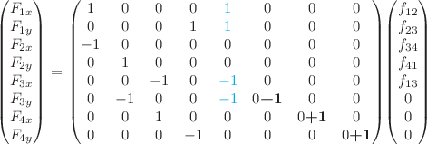 <math>\begin{pmatrix} F_{1x}\\F_{1y}\\F_{2x}\\F_{2y}\\F_{3x}\\F_{3y}\\F_{4x}\\F_{4y}\end{pmatrix} = \begin{pmatrix} 1&0&0&0&\textcolor{cyan}{1}&0&0&0\\  0&0&0&1&\textcolor{cyan}{1}&0&0&0\\ -1&0&0&0&0&0&0&0\\  0&1&0&0&0&0&0&0\\ 0&0&-1&0&\textcolor{cyan}{-1}&0&0&0\\ 0&-1&0&0&\textcolor{cyan}{-1}&0\textbf{+1}&0&0\\  0&0&1&0&0&0&0\textbf{+1}&0\\ 0&0&0&-1&0&0&0&0\textbf{+1} \end{pmatrix}\begin{pmatrix} f_{12}\\f_{23}\\f_{34}\\f_{41}\\f_{13}\\0\\0\\0\end{pmatrix}</math>