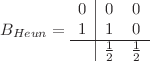 <math>     \begin{equation}\nonumber     B_{Heun} = \begin{array}{c|cc}     0&0&0\     1&1&0\     \hline     &\frac12&\frac12     \end{array}     \end{equation}     </math>