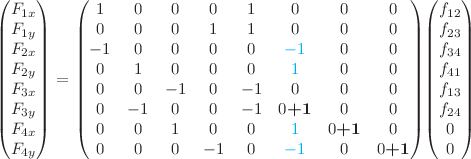 <math>\begin{pmatrix} F_{1x}\\F_{1y}\\F_{2x}\\F_{2y}\\F_{3x}\\F_{3y}\\F_{4x}\\F_{4y}\end{pmatrix} = \begin{pmatrix} 1&0&0&0&1&0&0&0\\   0&0&0&1&1&0&0&0\\  -1&0&0&0&0&\textcolor{cyan}{-1}&0&0\\   0&1&0&0&0&\textcolor{cyan}{1}&0&0\\ 0&0&-1&0&-1&0&0&0\\ 0&-1&0&0&-1&0\textbf{+1}&0&0\\   0&0&1&0&0&\textcolor{cyan}{1}&0\textbf{+1}&0\\  0&0&0&-1&0&\textcolor{cyan}{-1}&0&0\textbf{+1} \end{pmatrix}\begin{pmatrix} f_{12}\\f_{23}\\f_{34}\\f_{41}\\f_{13}\\f_{24}\\0\\0\end{pmatrix}</math>