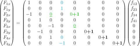 <math> \definecolor{zusatzgruen}{rgb}{0.1,0.8,0.1} \begin{pmatrix} F_{1x}\\F_{1y}\\F_{2x}\\F_{2y}\\F_{3x}\\F_{3y}\\F_{4x}\\F_{4y}\end{pmatrix} = \begin{pmatrix} 1&0&0&\textcolor{cyan}{0}&0&0&0&0\\  0&0&0&\textcolor{cyan}{1}&0&0&0&0\\ -1&0&\textcolor{zusatzgruen}{\underline{0}}&0&\textcolor{zusatzgruen}{0\textbf{+1}}&0&0&0\\  0&1&0&0&0&0&0&0\\ 0&0&-1&0&\textcolor{zusatzgruen}{\underline{0}}&0&0&0\\ 0&-1&0&0&0&0\textbf{+1}&0&0\\  0&0&1&\textcolor{cyan}{0}&0&0&0\textbf{+1}&0\\  0&0&0&\textcolor{cyan}{-1}&0&0&0&0\textbf{+1} \end{pmatrix}\begin{pmatrix} f_{12}\\f_{23}\\f_{34}\\f_{41}\\0\\0\\0\\0\end{pmatrix}</math>