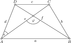 "<math> \begin{tikzpicture}[>=latex, font=\footnotesize, scale=1] \coordinate(a) at (0,0); \coordinate(b) at (5,0); \coordinate(c) at (3.5,2.5); \coordinate(d) at (1,2.5); \coordinate(m) at (intersection of a--c and b--d); \draw (a) -- (b) -- (c) -- (d) -- cycle; \draw (a) -- (c); \draw (b) -- (d); \foreach \P in {a,b,c,d,m} { \draw[fill=white] (\P) circle (0.05);} \node[below] at (a) {$A$}; \node[below] at (b) {$B$}; \node[above] at (c) {$C$}; \node[above] at (d) {$D$}; \node[below] at ($(a)!0.5!(b)$) {$a$}; \node[right] at ($(c)!0.5!(b)$) {$b$}; \node[above] at ($(c)!0.5!(d)$) {$c$}; \node[left] at ($(a)!0.5!(d)$) {$d$}; \node[above] at ($(c)!0.5!(a)$) {$e$}; \node[above] at ($(b)!0.5!(d)$) {$f$}; \draw pic [draw, angle radius=6mm, %angle eccentricity=1.3, ""$\epsilon$"", ] {angle =c--a--d}; \draw pic [draw, angle radius=6mm, %angle eccentricity=1.3, ""$\varphi$"", ] {angle =a--m--b}; \end{tikzpicture} </math>"