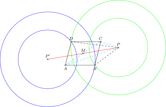 "<math> \begin{tikzpicture}[>=latex, font=\footnotesize, scale=0.4] \coordinate(ps) at (-6,-1); \coordinate(a) at (-3,-2); \coordinate(b) at (2,-2); \coordinate(c) at (+3,2); \coordinate(d) at (-2,2); \coordinate(p) at (6,1); \coordinate(m) at (0,0)  \draw[cyan, dashed](a) -- (c); \draw[cyan, dashed] (a) -- (p); \draw[lightgrey, dashed] (b) -- (p); \draw[cyan, dashed] (c) -- (p); \draw[lightgrey, dashed] (d) -- (p);  \draw[red] (ps) -- (p);  \draw (a) -- (b) -- (c) -- (d) -- cycle; \draw[blue] (ps) circle (5.0); \draw[blue] (ps) circle (8.06); \draw[green] (p) circle (5.0); \draw[green] (p) circle (8.06);  \foreach \P in {a,b,c,d,p, ps, m} { \draw[fill=white] (\P) circle (0.1);}  \node[below] at (a) {$A$}; \node[below] at (b) {$B$}; \node[above] at (c) {$C$}; \node[above] at (d) {$D$}; \node[above] at (p) {$P$}; \node[above] at (m) {$M$}; \node[above] at (ps) {$P""$}; \end{tikzpicture} </math>"