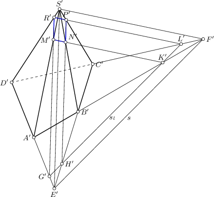 "<math> \begin{tikzpicture}[>=latex, scale=1.6] \coordinate(a) at (-0.2,0); \coordinate(b) at (1,0.7); \coordinate(c) at (1.4,2); \coordinate(d) at (-0.8,1.5); \coordinate(s) at (0.5,3.5); \coordinate (f) at (intersection of a--b and c--d); \coordinate (e) at (intersection of a--d and c--b); \coordinate (l) at ($(c)!0.8!(f)$); \coordinate (l0) at ($(l)+(s)-(f)$); \coordinate (p) at (intersection of s--c and l--l0); \coordinate (r) at (intersection of s--d and l--l0); \coordinate (r0) at ($(r)+(e)-(s)$); \coordinate (g) at (intersection of a--e and r--r0); \coordinate (h) at (intersection of c--e and g--l); \coordinate (k) at (intersection of b--f and g--l); \coordinate (k0) at ($(k)+(s)-(f)$); \coordinate (n) at (intersection of s--b and k--k0); \coordinate (m) at (intersection of s--a and k--k0); \draw (b) -- (f) -- (c); \draw (b) -- (e) -- (a); \draw (f) -- (s) -- (e) -- cycle; \draw (l) -- (p); \draw (r) -- (g) -- (l); \draw (h) -- (p); \draw[thick] (s) -- (d) -- (a) -- (b) -- (c) -- cycle; \draw[thick] (a) -- (s) -- (b); \draw[dashed] (d) -- (c); \draw[thick, blue] (m) -- (n); \draw[thick, blue] (m) -- (r) -- (p) -- (n); \draw (k) -- (n); \foreach \P in {a,b,c,d,s,f,e,l,p,r,g,h,k,m,n} { \draw[fill=white] (\P) circle (0.04); } \node[left] at (a) {\small $A""$}; \node[right] at (b) {\small $B""$}; \node[right] at (c) {\small $C""$}; \node[left] at (d) {\small $D""$}; \node[above] at (s) {\small $S""$}; \node[below] at (e) {\small $E""$}; \node[right] at (f) {\small $F""$}; \node[left] at (m) {\small $M""$}; \node[above right] at (n) {\small $N""$}; \node[left] at (g) {\small $G""$}; \node[right] at (h) {\small $H""$}; \node[left] at (r) {\small $R""$}; \node[above] at (p) {\small $P""$}; \node[above] at (l) {\small $L""$}; \node[above] at (k) {\small $K""$}; \node[below] at ($(e)!0.5!(f)$) {\small $s$}; \node[below] at ($(h)!0.5!(k)$) {\small $s_l$}; \end{tikzpicture} </math>"