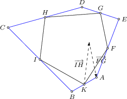 <math> \begin{center} \begin{tikzpicture}[>=latex, font=\footnotesize, scale=0.8] \coordinate(f) at (0:2); \coordinate(g) at (50:2.5); \coordinate(h) at (130:2.2); \coordinate(i) at (200:1.8); \coordinate(k) at (290:2.1); \coordinate (k1) at ($(k)+(h)-(i)$); \draw (f) -- (g) -- (h) -- (i) -- (k) -- cycle; \coordinate (a) at ($(k)-(g)+(f)-(i)+(h)$); \coordinate (b) at ($2*(k)-(a)$); \coordinate (c) at ($2*(i)-(b)$); \coordinate (d) at ($2*(h)-(c)$); \coordinate (e) at ($2*(g)-(d)$); \draw[->, dashed] (k) -- (k1); \draw[->, dashed] (k1) -- (a); \draw[blue] (a) -- (b) -- (c) -- (d) -- (e) -- cycle; \foreach \P in {a,b,c,d,e,f,g,h,i,k} { \draw[fill=white] (\P) circle (0.05);} \node[right] at (a) {$A$}; \node[below] at (b) {$B$}; \node[left] at (c) {$C$}; \node[above] at (d) {$D$}; \node[right] at (e) {$E$}; \node[right] at (f) {$F$}; \node[above] at (g) {$G$}; \node[above] at (h) {$H$}; \node[left] at (i) {$I$}; \node[below] at (k) {$K$}; \node[left] at ($(k)!0.5!(k1)$) {$\overrightarrow{IH}$}; \node[right] at ($(k1)!0.5!(a)$) {$\overrightarrow{FG}$}; \end{tikzpicture} </math>
