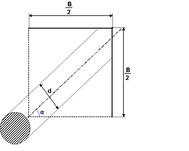 mp forum schnitt quader zylinder matroids matheplanet. Black Bedroom Furniture Sets. Home Design Ideas
