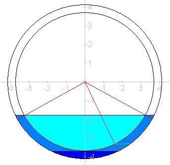 mp forum volumen eines abschnitts eines kugelabschnitts matroids matheplanet. Black Bedroom Furniture Sets. Home Design Ideas
