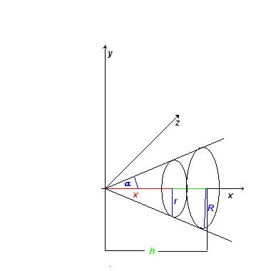 mp forum volumen eines kegels ber integral berechnen matroids matheplanet. Black Bedroom Furniture Sets. Home Design Ideas