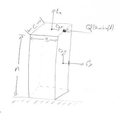 mp schubspannung berechnen forum matroids matheplanet. Black Bedroom Furniture Sets. Home Design Ideas