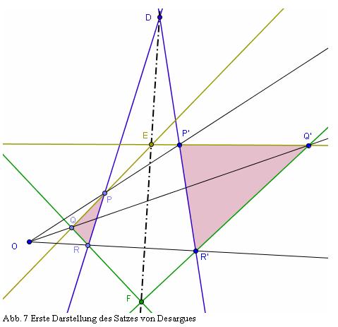 MP: Vergessene Sätze am Dreieck (Teil 3) (Matroids Matheplanet)