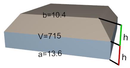 mp forum k rperberechnung quadratisches prisma mit. Black Bedroom Furniture Sets. Home Design Ideas