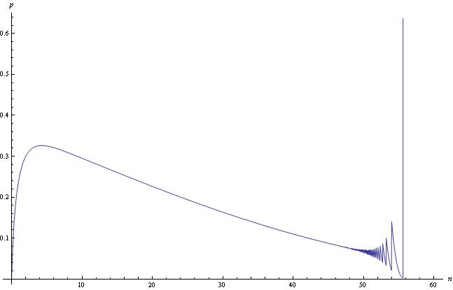 MP: Roulette - Ein todsicheres Ding (Matroids Matheplanet)