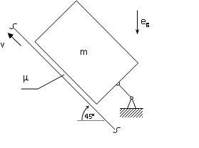 Mp forum masse auf einem bef rderungsband matroids for Zugstab druckstab