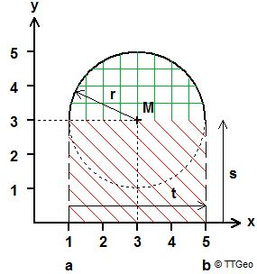 mp forum fl che eines halbkreises durch integration berechnen matroids matheplanet. Black Bedroom Furniture Sets. Home Design Ideas