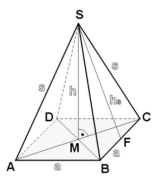 mp oberfl chenberechnung pyramide forum matroids. Black Bedroom Furniture Sets. Home Design Ideas