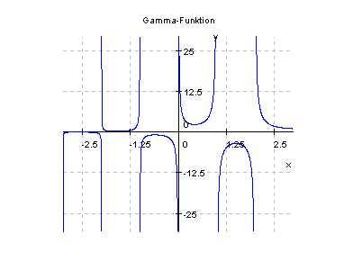 mp forum gamma funktion matroids matheplanet. Black Bedroom Furniture Sets. Home Design Ideas